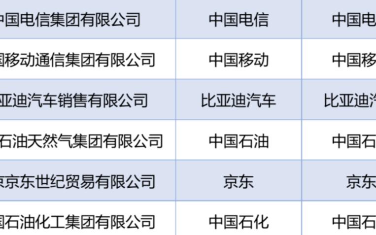第八屆中國企業新媒體年會在北京舉辦,中國聯通再次獲第一名