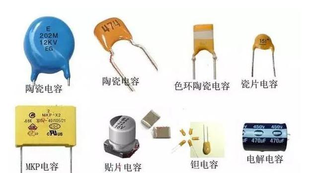 一文知道电容种类及滤波电容作用