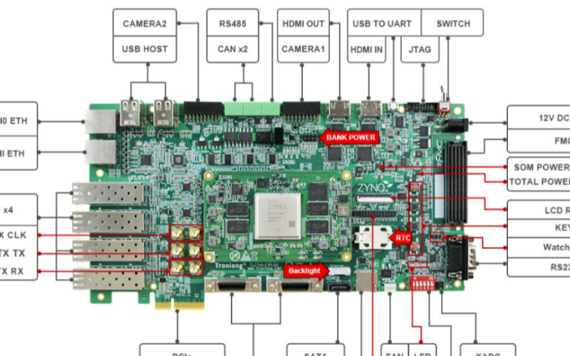 AD9361+ZYNQ软件无线电平台搭建详细步骤