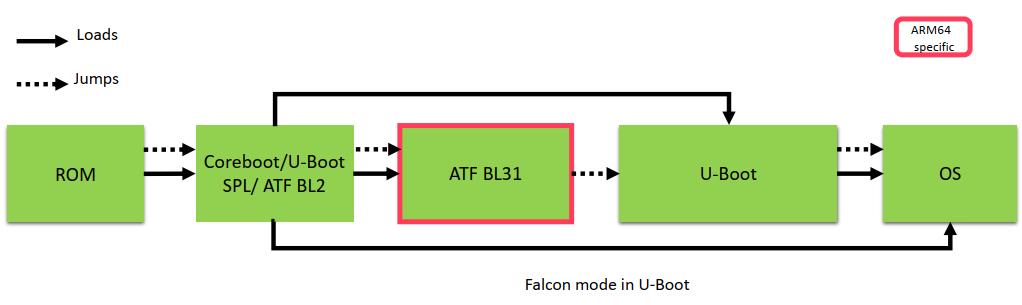 e29f5aee-46ce-11eb-8b86-12bb97331649.png