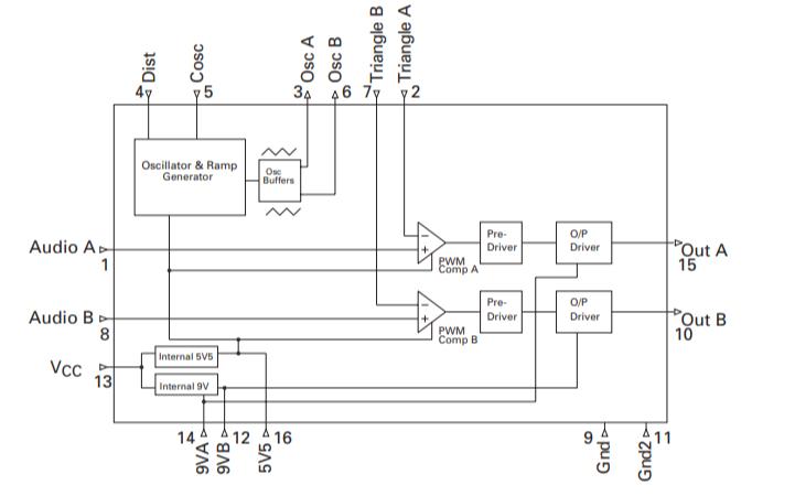ZXCD1000高保真D類音頻放大器的數據手冊