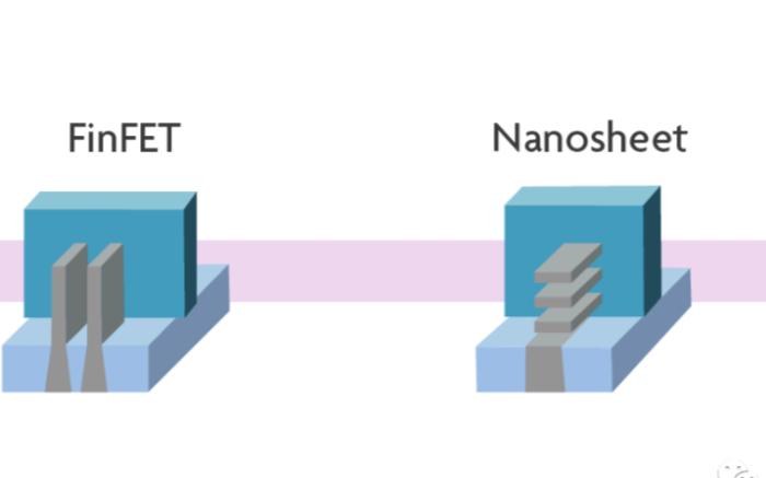 晶体管:后FinFET时代的技术演进
