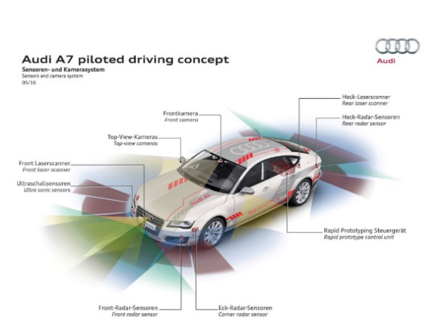 超高寫入速度的QspiNAND:汽車OTA升級新選擇