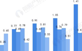 華為占據5G手機半壁江山,國產智能手機一哥