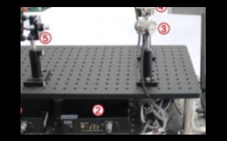 快速壓電偏轉系統的功能及應用研究