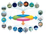 漢威以科技創新助力傳感器及智能儀表國產化