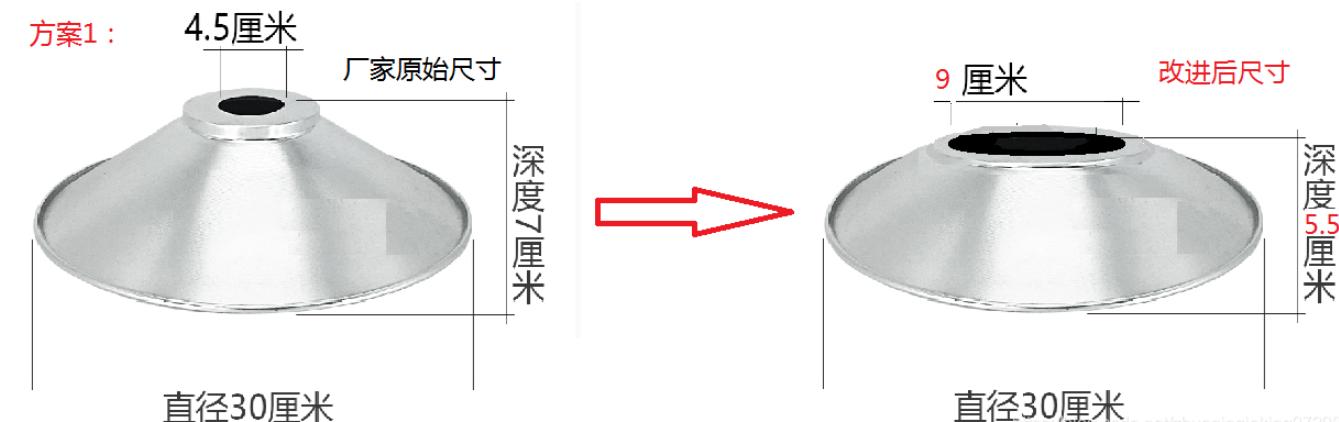 声源角度方位如何测定 声音测距是如何用