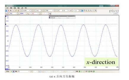 超聲橢圓振動系統--功率放大器驅動換能器應用