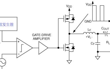 D类音频功放的LC滤波器设计案例