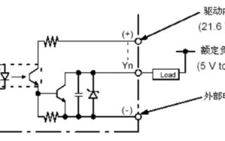 基于FP0-C16T晶体管输出型PLC实现步进电机送经装置的方案设计