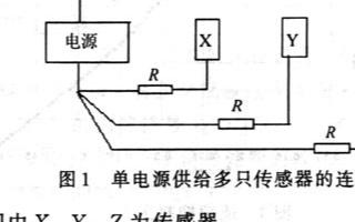 傳感器接口電路的防干擾措施及解決方案