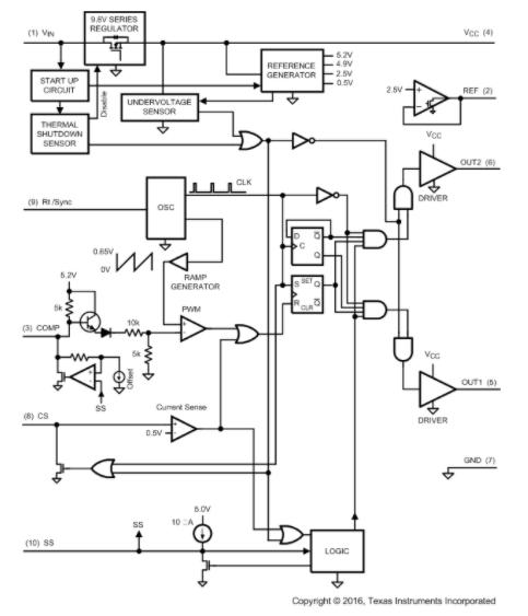 DC/DC脉冲宽度调制控制器LM5033的性能特点及应用优势