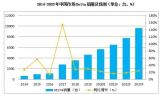 2020年中国并联机器人销量有望突破5500台,...