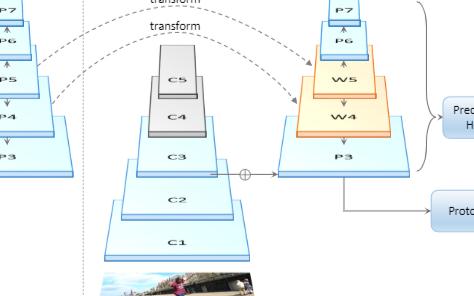 谷歌发布MediaPipe Holistic,实现移动端进行人体关键点检测跟踪