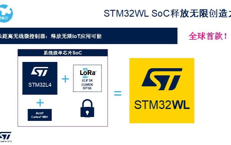 STM32WL無線SoC引爆物聯網