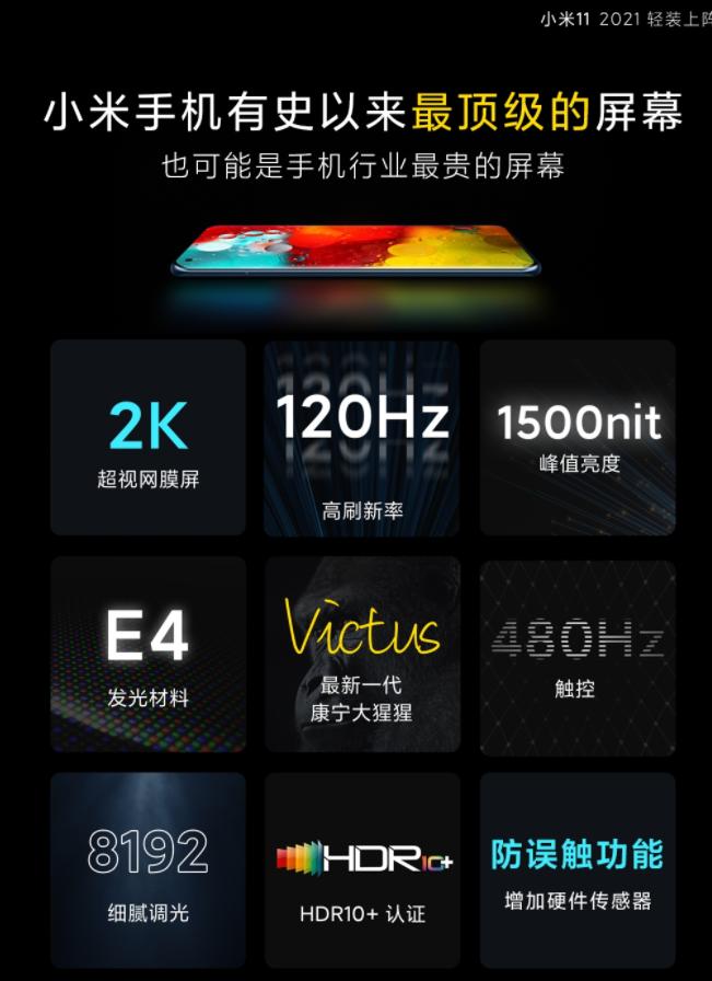 小米11有史上最贵屏幕,破13项纪录