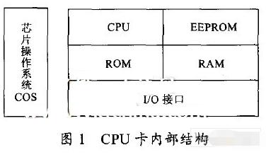 基于嵌入式操作系統uClinux實現網絡安全加密...