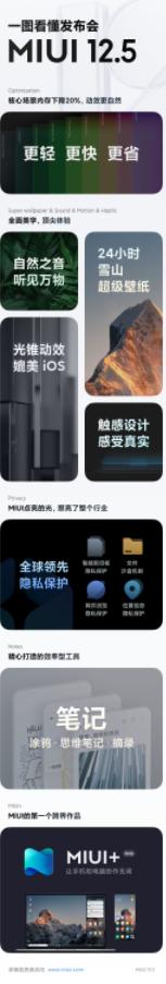 一张图看懂MIUI 12.5更新