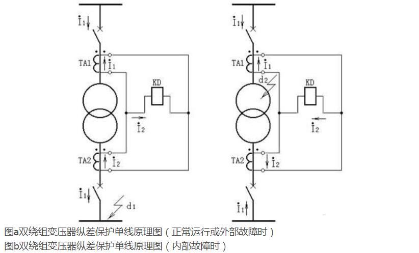双绕组变压器参数及纵差保护原理