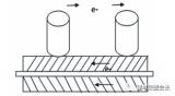 鋰離子電池極片電阻測試是新穎且有應用前景的評估方...