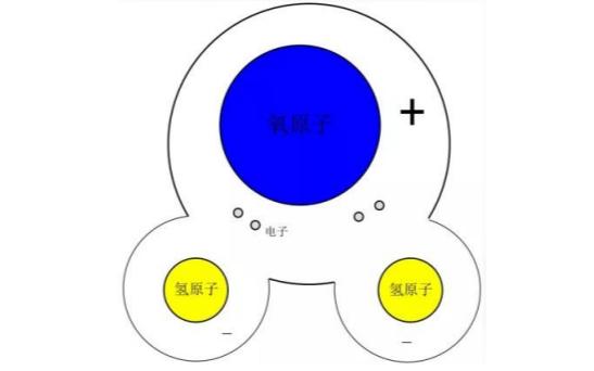 微波炉的工作原理详细介绍