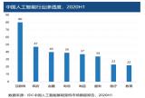 中國人工智能計算力發展評估報告在京發布