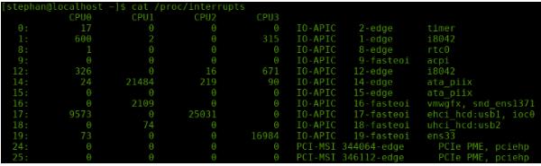 Linux內核處理中斷的類型及過程