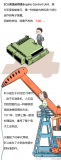 漫畫帶你理解汽車產業芯片危機緊缺的ECU和ESP
