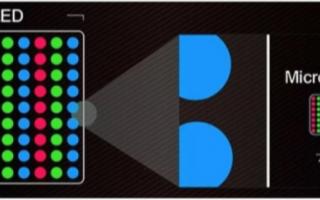 Micro LED屏幕技术取得突破,良率高达99...