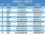 """华为5G首席科学家童文荣获""""大国工匠"""""""