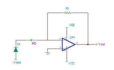 如何借助TINA-TI来进行跨阻放大电路的稳定性设计方案