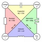 電阻的工藝與結構