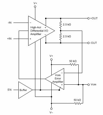 高速低失真差分放大器LMH6550/1的性能特点及应用