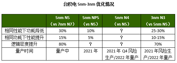 汇总华为新旗舰处理器麒麟9010细节