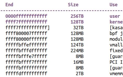 ARM64 Linux內核頁表的塊映射