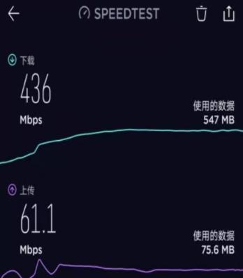 內蒙古移動完成平滑升級5G商用驗證,實現快速部署和用戶體驗提升