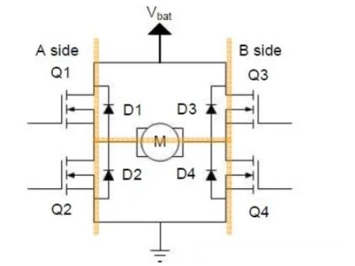 通过H桥驱动感性负载的直流电机驱动设计方案