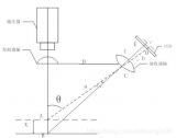 线扫激光算法原理是什么?