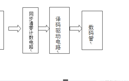 24进制数字电子钟时计器、译码显示电路 具有自动清零功能