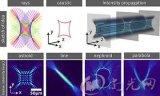 2020光學領域30項重大進展梳理