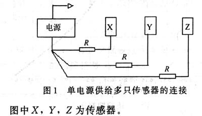 传感器接口电路的防干扰措施及解决方案