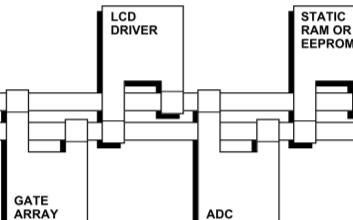 Linux內核中I2C子系統的整體視圖
