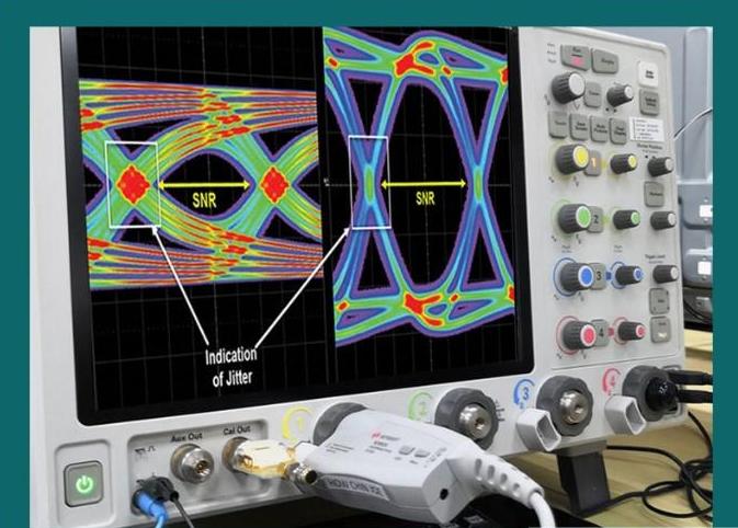 電磁場視角下的信號完整性分析