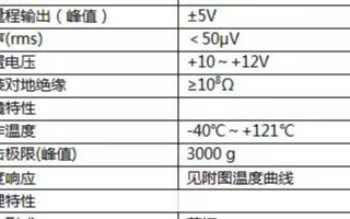 揚州熙源電子的四種振動傳感器技術參數