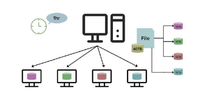 分布式文件系統主從式的伸縮性架構設計