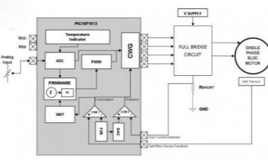 如何使用MCU的驱动电路控制单相无刷电机