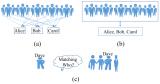 中山大學提出新型行人重識別方法和史上最大最新評測...
