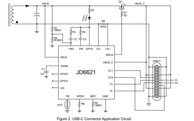 JD6621 USB电源传输PD控制器的数据手册免费下载