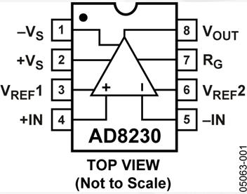 零漂移仪表放大器AD8230的性能特点及应用范围