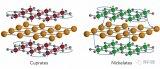 氧化镍超导体完成首次详细电子研究